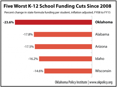 education funding-cuts-2015